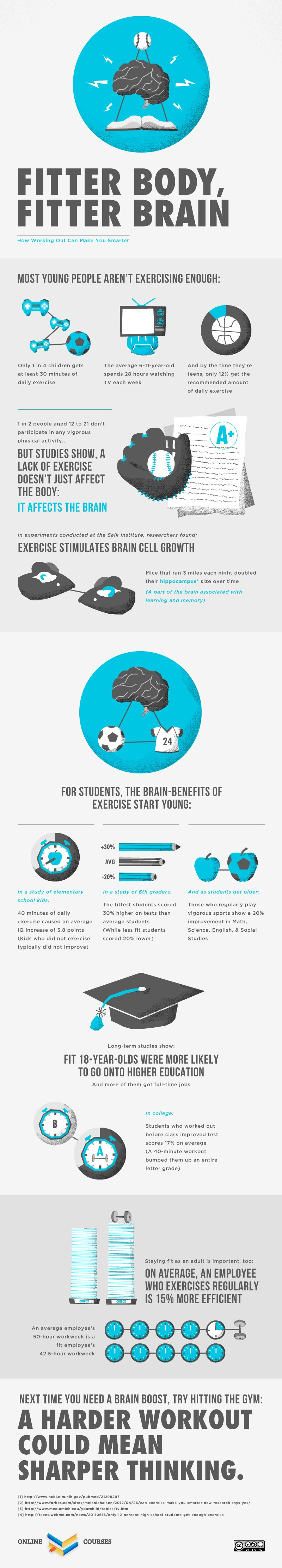 Fitter Body Fitter Brain InfoGraph